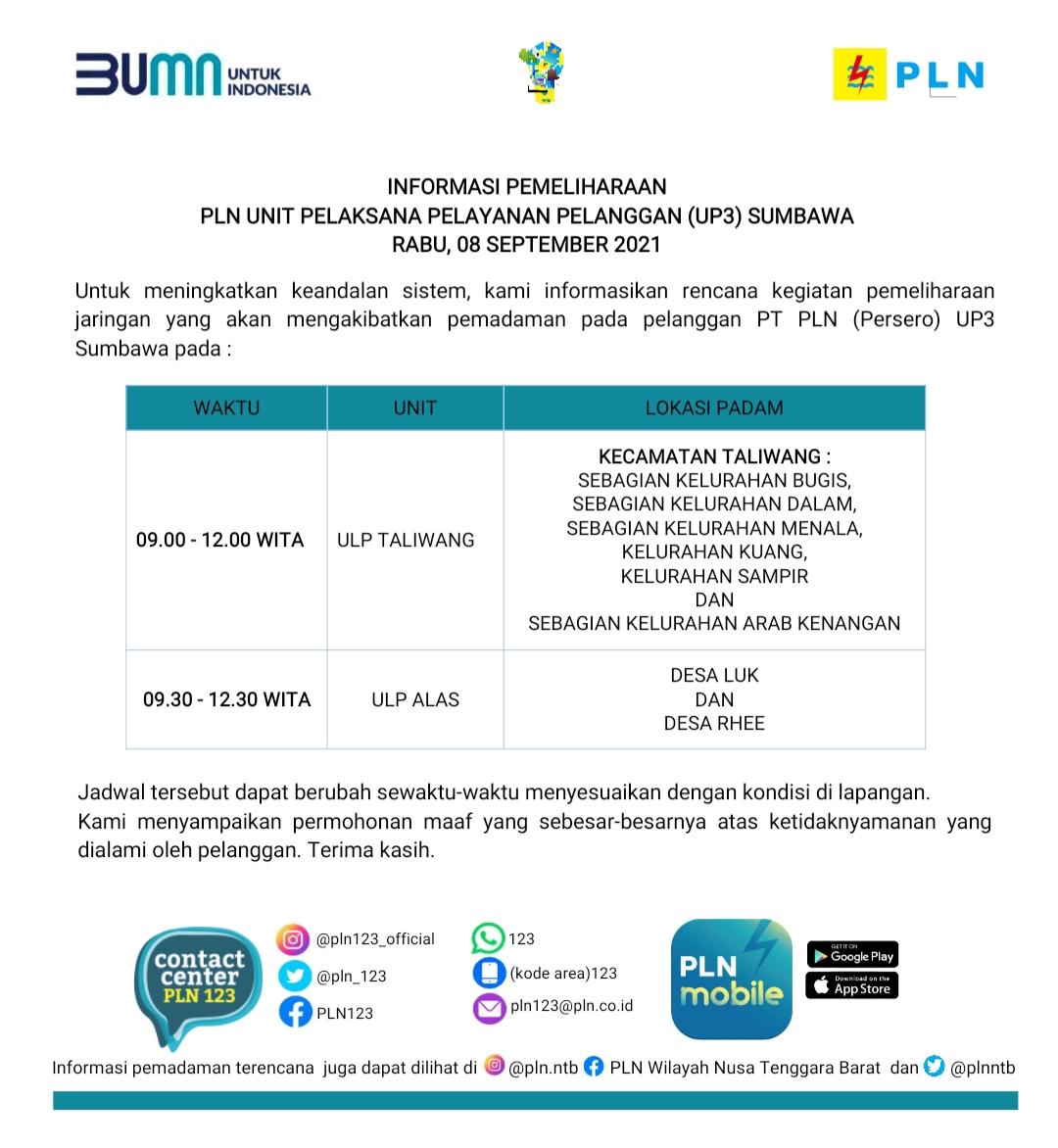 Jadwal Pemadaman Listrik, Rabu 8 September 2021